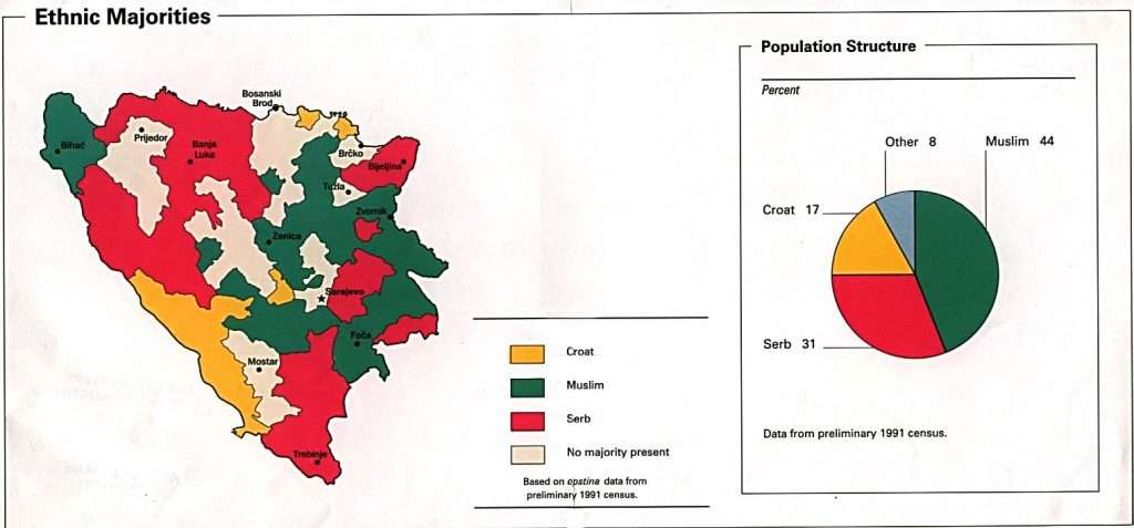 Bosnian War, Map of Bosnia Ethnicities